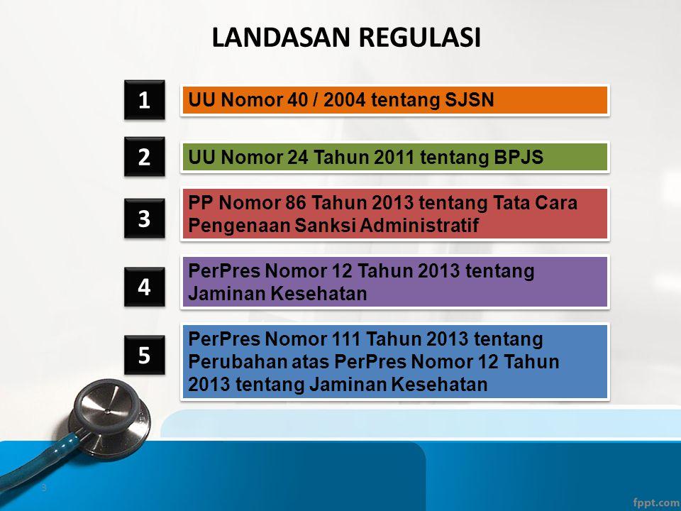 3 PerPres Nomor 12 Tahun 2013 tentang Jaminan Kesehatan LANDASAN REGULASI PerPres Nomor 111 Tahun 2013 tentang Perubahan atas PerPres Nomor 12 Tahun 2