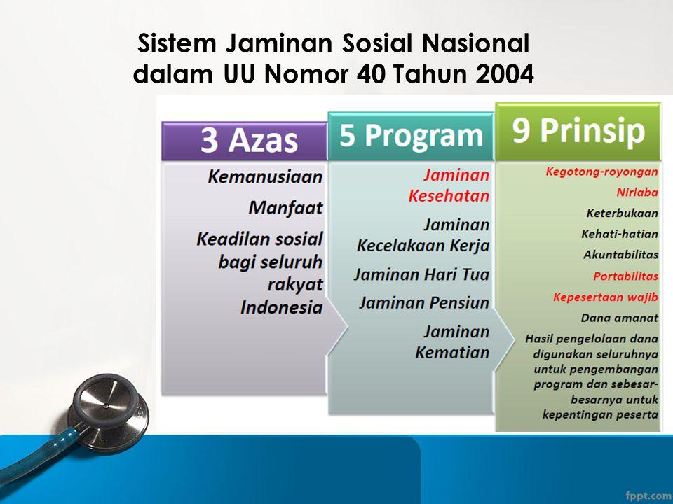 Sistem Jaminan Sosial Nasional dalam UU Nomor 40 Tahun 2004