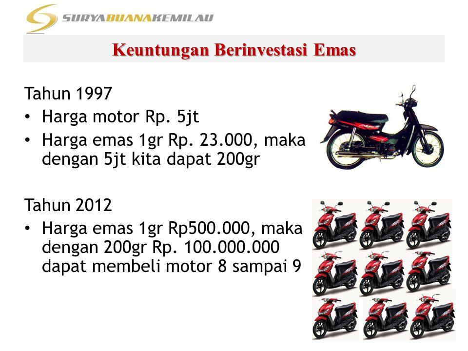Keuntungan Berinvestasi Emas Tahun 1997 • Harga motor Rp. 5jt • Harga emas 1gr Rp. 23.000, maka dengan 5jt kita dapat 200gr Tahun 2012 • Harga emas 1g