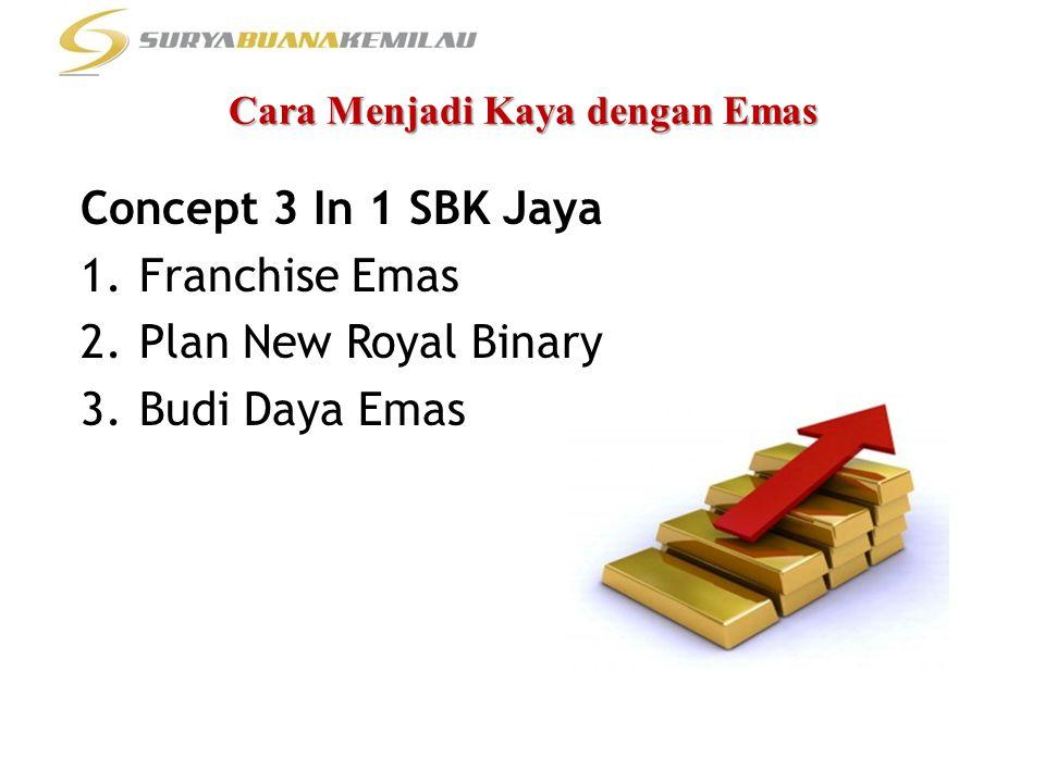 Cara Menjadi Kaya dengan Emas Concept 3 In 1 SBK Jaya 1.Franchise Emas 2.Plan New Royal Binary 3.Budi Daya Emas