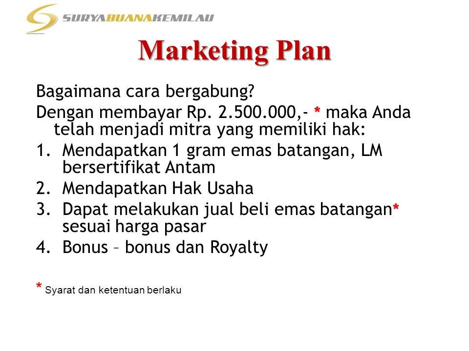 Marketing Plan Bagaimana cara bergabung? Dengan membayar Rp. 2.500.000,- * maka Anda telah menjadi mitra yang memiliki hak: 1.Mendapatkan 1 gram emas