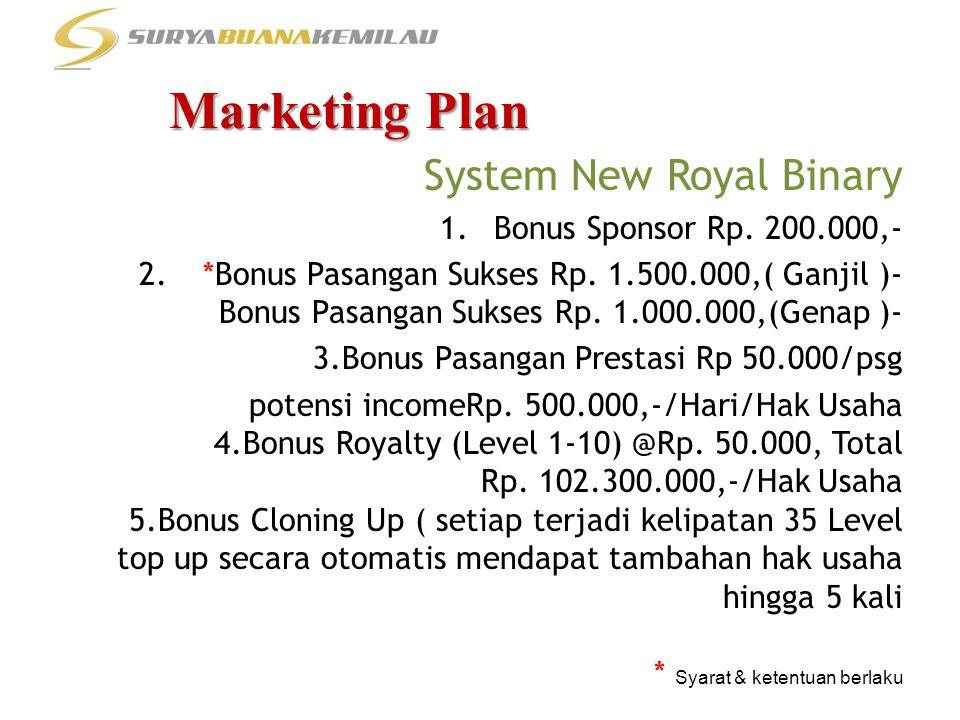 Marketing Plan System New Royal Binary 1.Bonus Sponsor Rp. 200.000,- 2. *Bonus Pasangan Sukses Rp. 1.500.000,( Ganjil )- Bonus Pasangan Sukses Rp. 1.0
