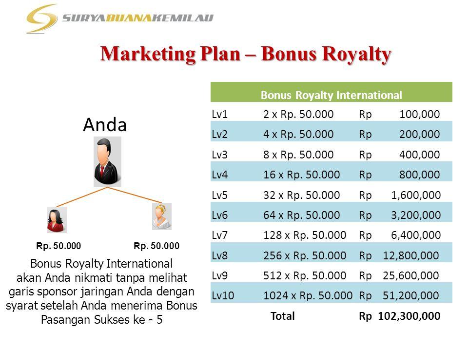 Marketing Plan – Bonus Royalty Bonus Royalty International Lv12 x Rp. 50.000 Rp 100,000 Lv24 x Rp. 50.000 Rp 200,000 Lv38 x Rp. 50.000 Rp 400,000 Lv41