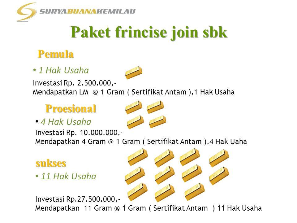 Paket frincise join sbk • 1 Hak Usaha Investasi Rp. 2.500.000,- Mendapatkan LM @ 1 Gram ( Sertifikat Antam ),1 Hak Usaha • 4 Hak Usaha • 11 Hak Usaha