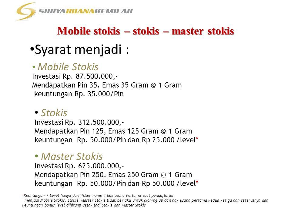Mobile stokis – stokis – master stokis • Mobile Stokis Investasi Rp. 87.500.000,- Mendapatkan Pin 35, Emas 35 Gram @ 1 Gram keuntungan Rp. 35.000/Pin