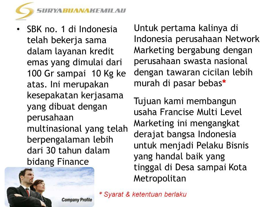 • SBK no. 1 di Indonesia telah bekerja sama dalam layanan kredit emas yang dimulai dari 100 Gr sampai 10 Kg ke atas. Ini merupakan kesepakatan kerjasa