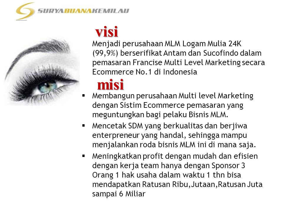 Marketing Plan System New Royal Binary 1.Bonus Sponsor Rp.