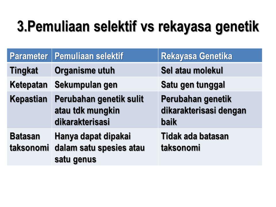 3.Pemuliaan selektif vs rekayasa genetik Parameter Pemuliaan selektif Rekayasa Genetika Tingkat Organisme utuh Sel atau molekul Ketepatan Sekumpulan g