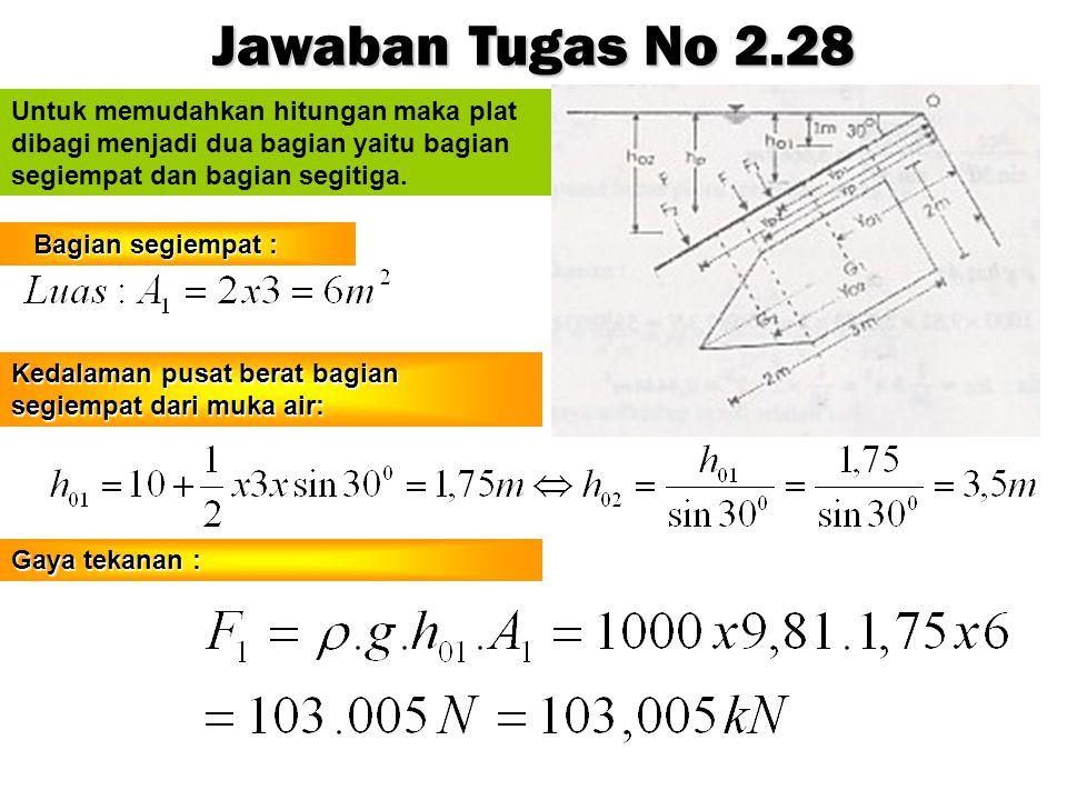 Untuk memudahkan hitungan maka plat dibagi menjadi dua bagian yaitu bagian segiempat dan bagian segitiga.