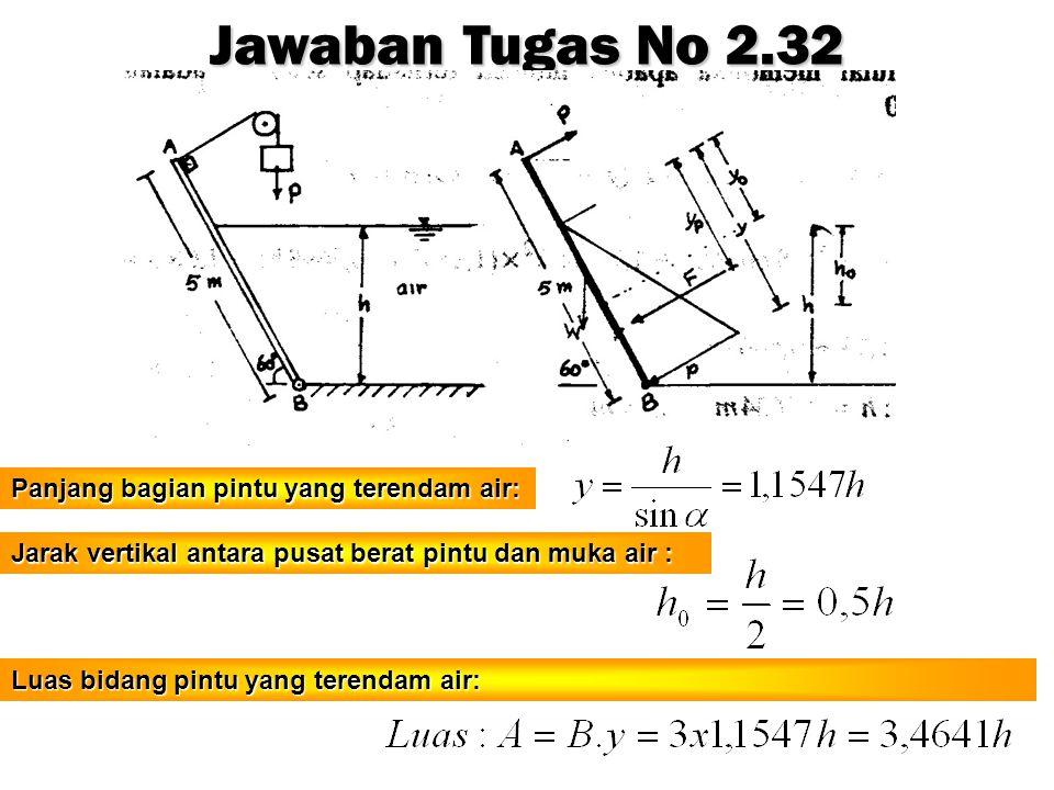 Jawaban Tugas No 2.32 Panjang bagian pintu yang terendam air: Jarak vertikal antara pusat berat pintu dan muka air : Luas bidang pintu yang terendam a