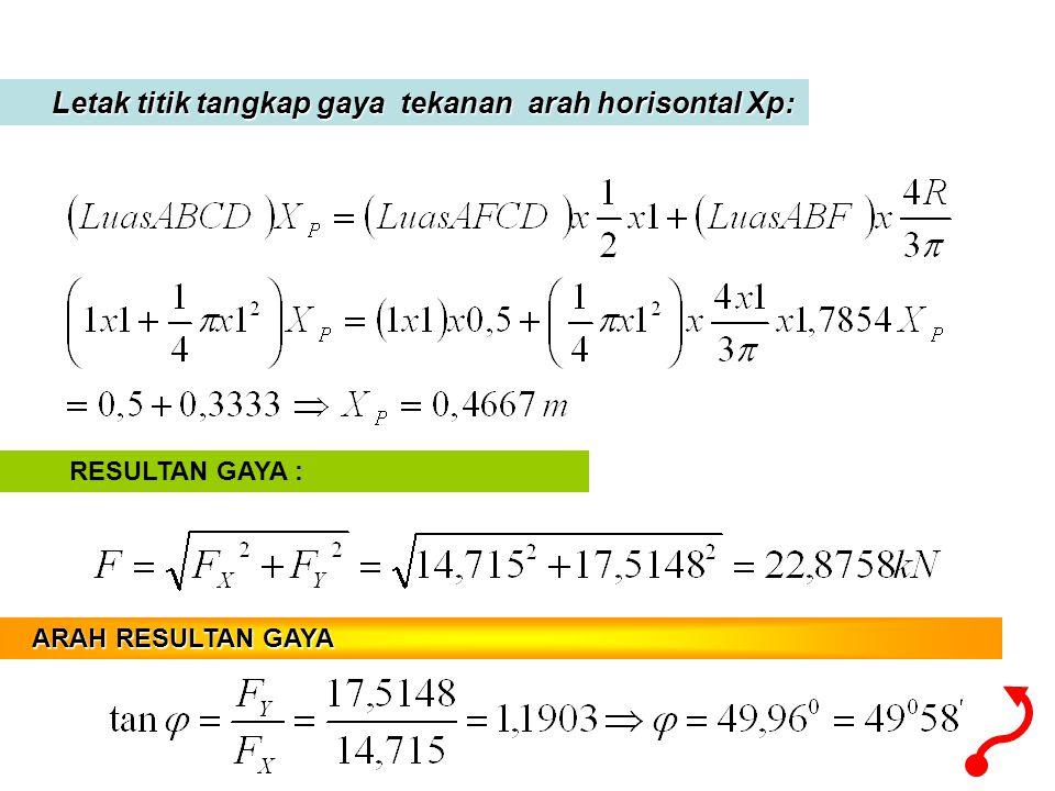 RESULTAN GAYA : ARAH RESULTAN GAYA ARAH RESULTAN GAYA Letak titik tangkap gaya tekanan arah horisontal Xp: Letak titik tangkap gaya tekanan arah horis