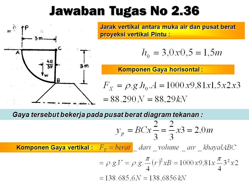 Jawaban Tugas No 2.36 Jarak vertikal antara muka air dan pusat berat proyeksi vertikal Pintu : Komponen Gaya horisontal : Komponen Gaya horisontal : G