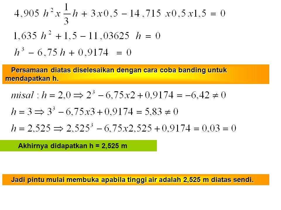 Persamaan diatas diselesaikan dengan cara coba banding untuk mendapatkan h. Persamaan diatas diselesaikan dengan cara coba banding untuk mendapatkan h