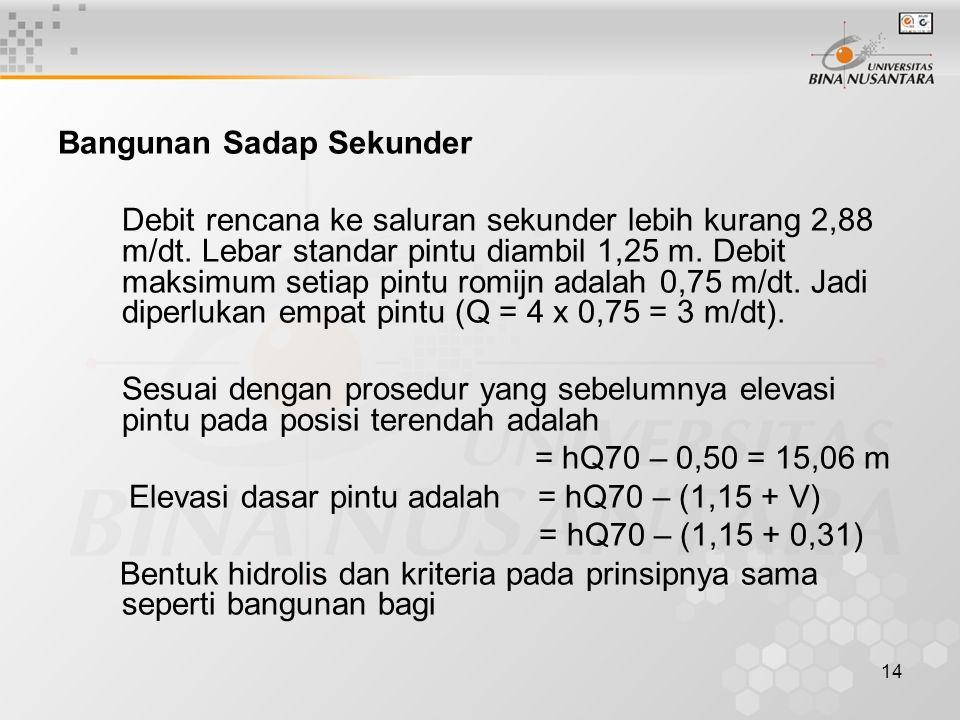 14 Bangunan Sadap Sekunder Debit rencana ke saluran sekunder lebih kurang 2,88 m/dt. Lebar standar pintu diambil 1,25 m. Debit maksimum setiap pintu r