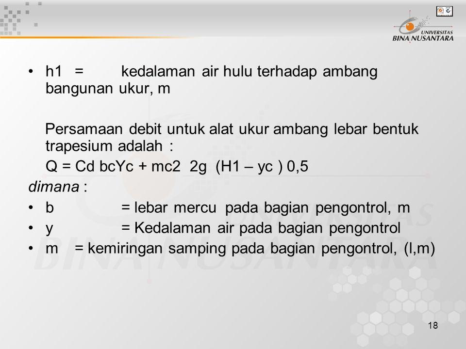 18 •h1= kedalaman air hulu terhadap ambang bangunan ukur, m Persamaan debit untuk alat ukur ambang lebar bentuk trapesium adalah : Q = Cd bcYc + mc2 2