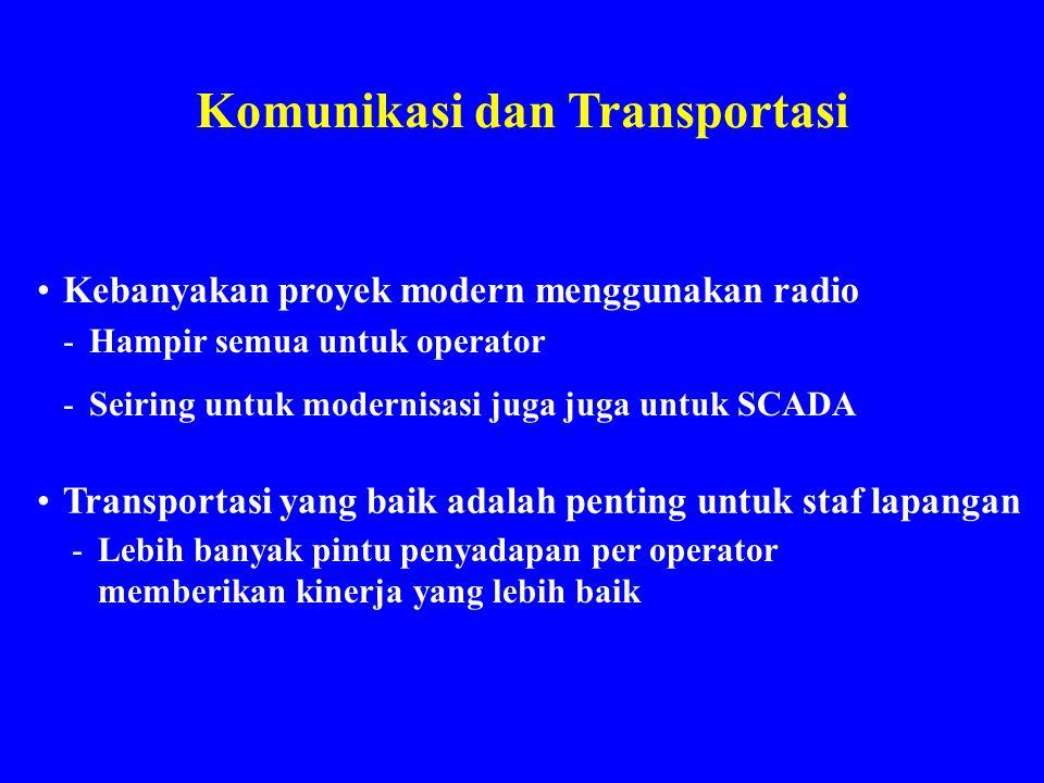 Komunikasi dan Transportasi •Kebanyakan proyek modern menggunakan radio -Hampir semua untuk operator -Seiring untuk modernisasi juga juga untuk SCADA