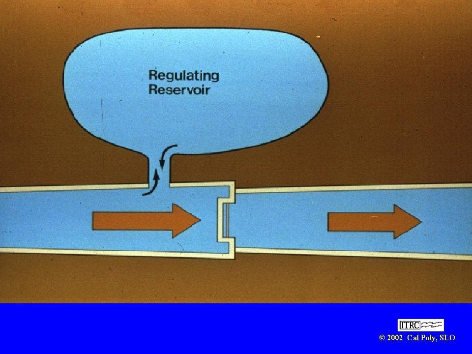 Contoh sebuah waduk pengatur dengan tinggi muka air mengikuti tinggi muka air saluran.