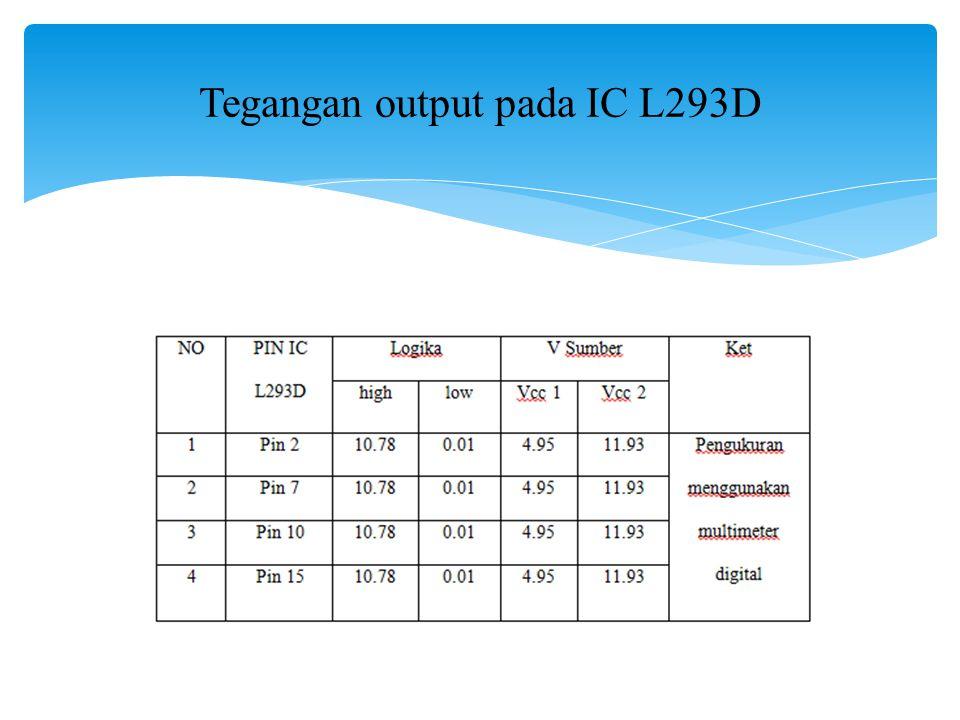 Tegangan output pada IC L293D