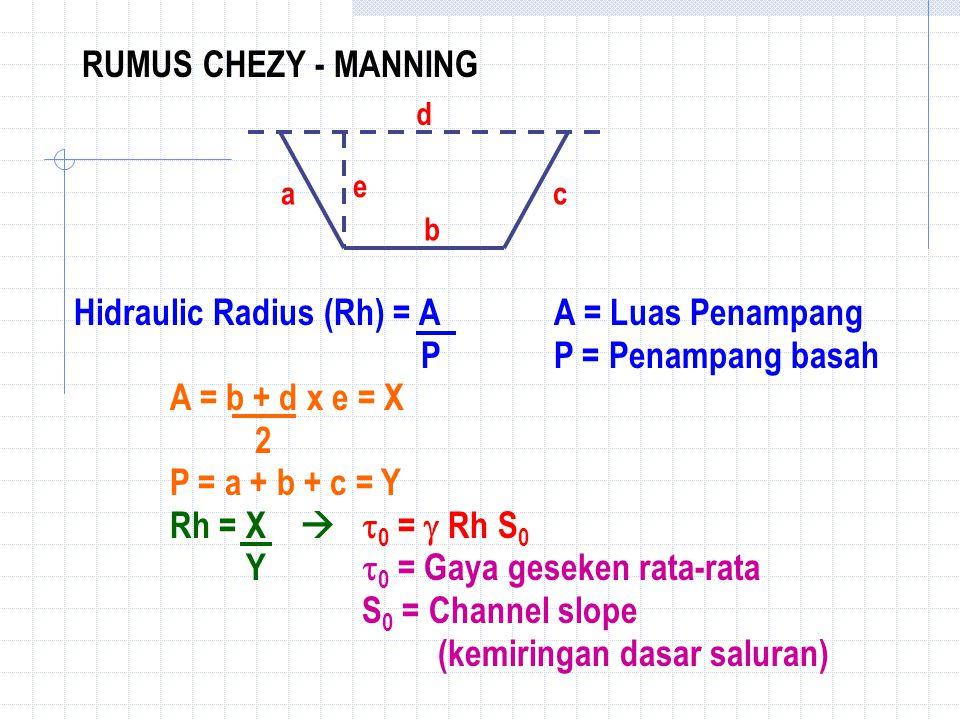 RUMUS CHEZY - MANNING a d e b c Hidraulic Radius (Rh) = AA = Luas Penampang PP = Penampang basah A = b + d x e = X 2 P = a + b + c = Y Rh = X   0 =  Rh S 0 Y  0 = Gaya geseken rata-rata S 0 = Channel slope (kemiringan dasar saluran)