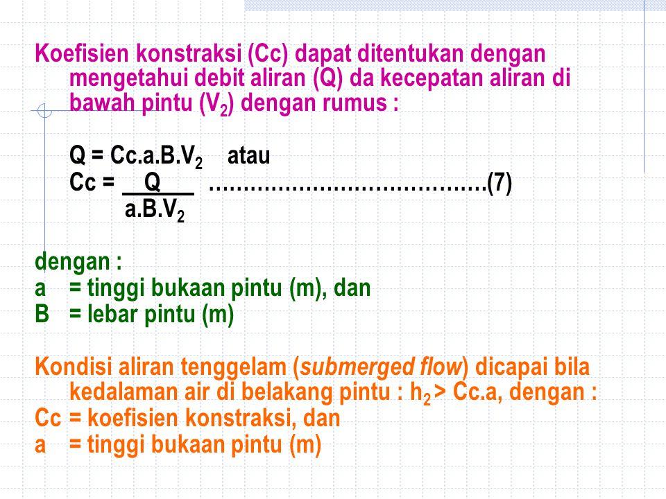 Koefisien konstraksi (Cc) dapat ditentukan dengan mengetahui debit aliran (Q) da kecepatan aliran di bawah pintu (V 2 ) dengan rumus : Q = Cc.a.B.V 2 atau Cc = Q ………………………………….(7) a.B.V 2 dengan : a= tinggi bukaan pintu (m), dan B= lebar pintu (m) Kondisi aliran tenggelam ( submerged flow ) dicapai bila kedalaman air di belakang pintu : h 2 > Cc.a, dengan : Cc = koefisien konstraksi, dan a= tinggi bukaan pintu (m)