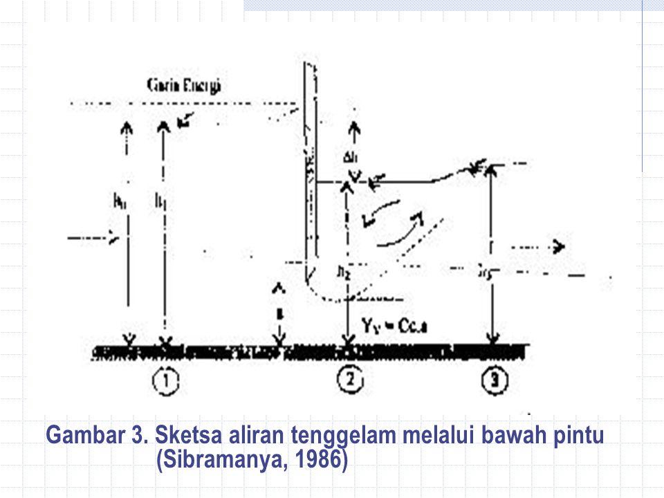 Gambar 3. Sketsa aliran tenggelam melalui bawah pintu (Sibramanya, 1986)