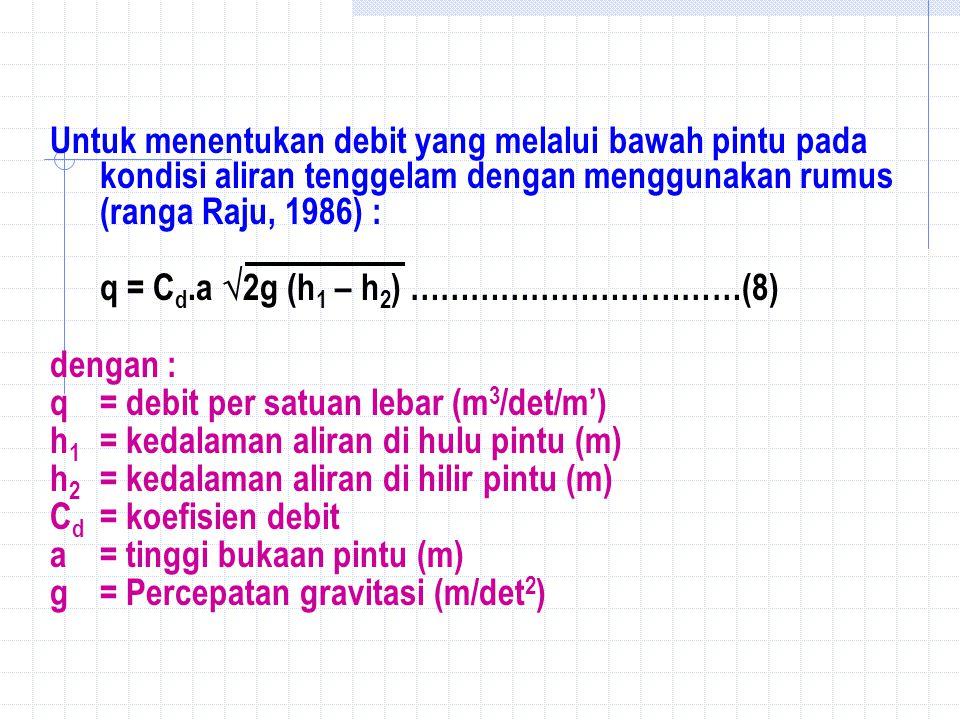 Untuk menentukan debit yang melalui bawah pintu pada kondisi aliran tenggelam dengan menggunakan rumus (ranga Raju, 1986) : q = C d.a  2g (h 1 – h 2 ) ……………………………(8) dengan : q= debit per satuan lebar (m 3 /det/m') h 1 = kedalaman aliran di hulu pintu (m) h 2 = kedalaman aliran di hilir pintu (m) C d = koefisien debit a= tinggi bukaan pintu (m) g= Percepatan gravitasi (m/det 2 )