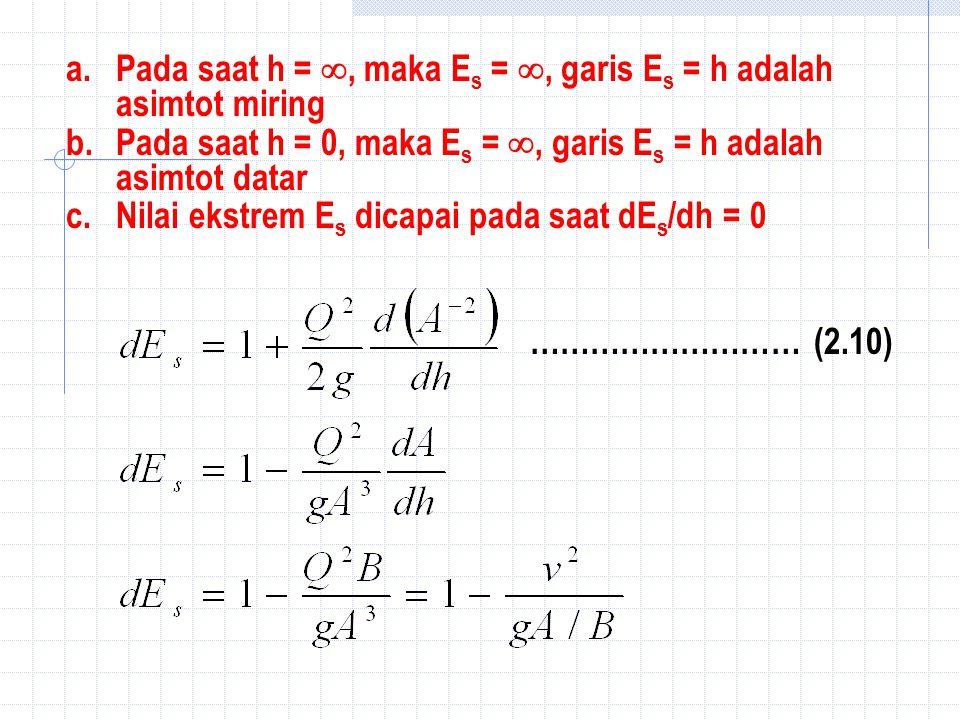 a.Pada saat h = , maka E s = , garis E s = h adalah asimtot miring b.Pada saat h = 0, maka E s = , garis E s = h adalah asimtot datar c.Nilai ekstrem E s dicapai pada saat dE s /dh = 0 ……………………… (2.10)
