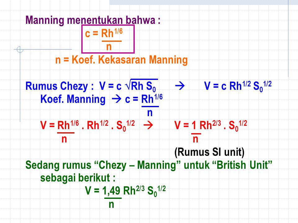 Manning menentukan bahwa : c = Rh 1/6 n n = Koef.