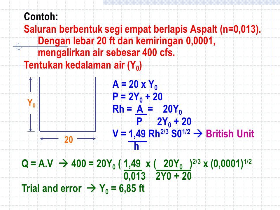 Contoh: Saluran berbentuk segi empat berlapis Aspalt (n=0,013).