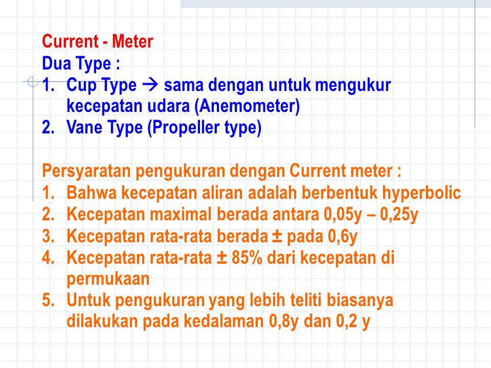 Current - Meter Dua Type : 1.Cup Type  sama dengan untuk mengukur kecepatan udara (Anemometer) 2.Vane Type (Propeller type) Persyaratan pengukuran dengan Current meter : 1.Bahwa kecepatan aliran adalah berbentuk hyperbolic 2.Kecepatan maximal berada antara 0,05y – 0,25y 3.Kecepatan rata-rata berada ± pada 0,6y 4.Kecepatan rata-rata ± 85% dari kecepatan di permukaan 5.Untuk pengukuran yang lebih teliti biasanya dilakukan pada kedalaman 0,8y dan 0,2 y