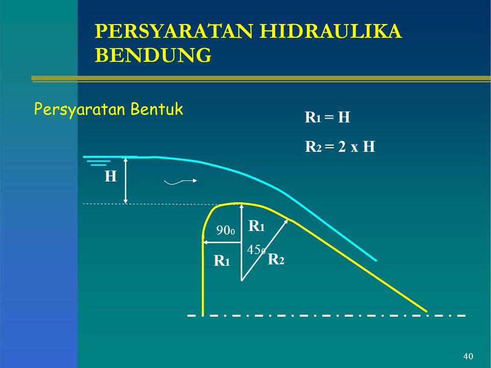 PERSYARATAN HIDRAULIKA BENDUNG Persyaratan Bentuk R 1 = H R 2 = 2 x H H 90 0 R1R1 R1R1 45 0 R2R2 40