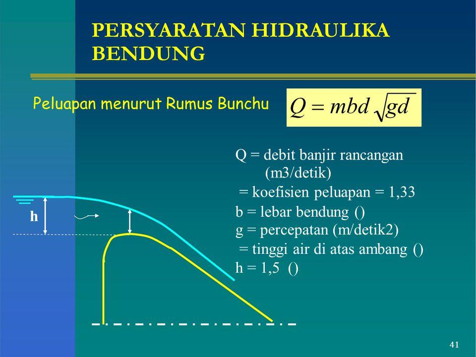 PERSYARATAN HIDRAULIKA BENDUNG Peluapan menurut Rumus Bunchu Q  mbd gd Q = debit banjir rancangan (m3/detik) = koefisien peluapan = 1,33 h b = lebar