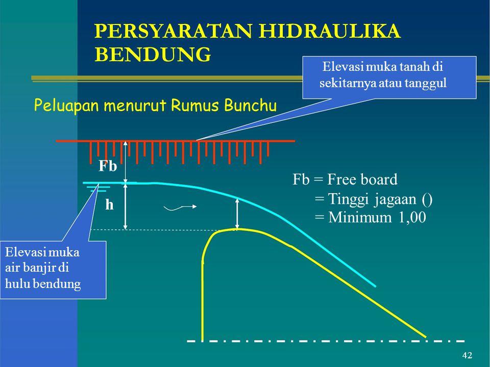 BENDUNG PERSYARATAN HIDRAULIKA Elevasi muka tanah di sekitarnya atau tanggul Peluapan menurut Rumus Bunchu Fb Fb = Free board Elevasi muka air banjir