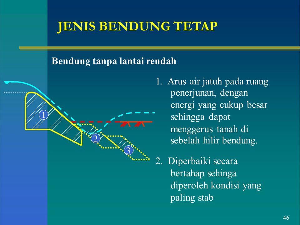 1 JENIS BENDUNG TETAP Bendung tanpa lantai rendah 1. Arus air jatuh pada ruang penerjunan, dengan energi yang cukup besar sehingga dapat 2 3 menggerus