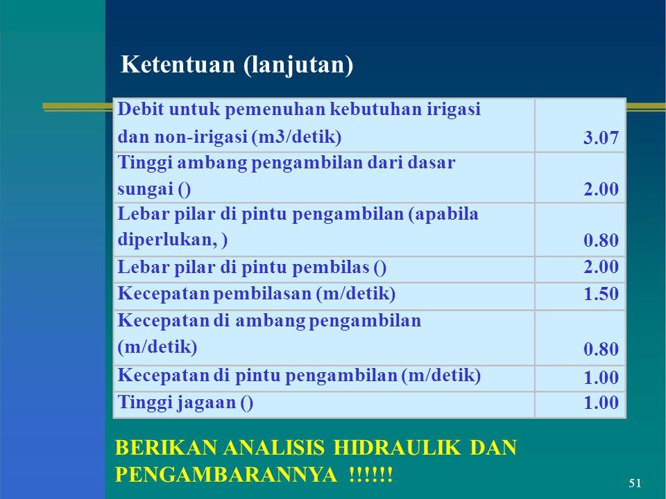 1.00 51 Ketentuan (lanjutan) Debit untuk pemenuhan kebutuhan irigasi dan non-irigasi (m3/detik) Tinggi ambang pengambilan dari dasar sungai () Lebar p