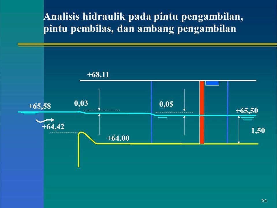 Analisis hidraulik pada pintu pengambilan, pintu pembilas, dan ambang pengambilan +68.11 +65,58 0,03 0,05 +65,50 +64,42 +64.00 1,50 54