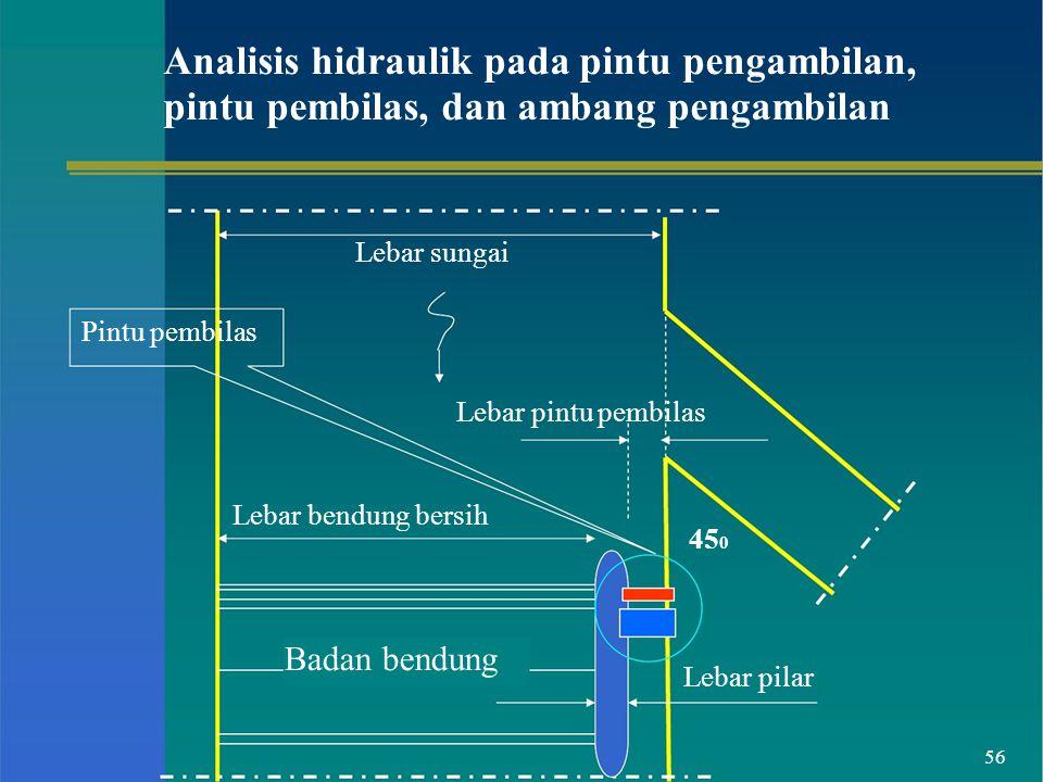 Analisis hidraulik pada pintu pengambilan, pintu pembilas, dan ambang pengambilan Lebar sungai Pintu pembilas Lebar pintu pembilas Lebar bendung bersi