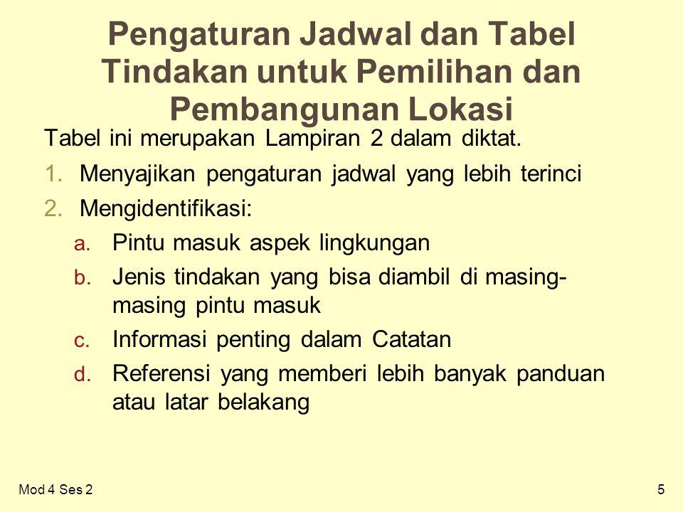 5 Pengaturan Jadwal dan Tabel Tindakan untuk Pemilihan dan Pembangunan Lokasi Tabel ini merupakan Lampiran 2 dalam diktat.