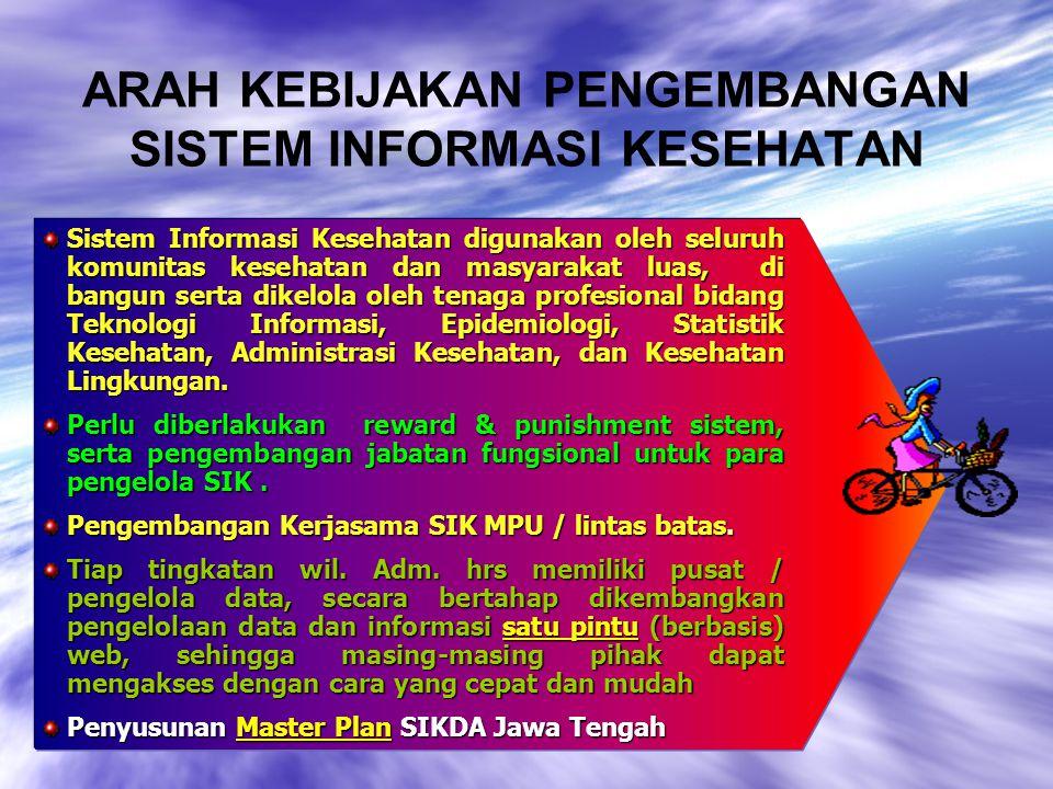 ARAH KEBIJAKAN PENGEMBANGAN SISTEM INFORMASI KESEHATAN Sistem Informasi Kesehatan digunakan oleh seluruh komunitas kesehatan dan masyarakat luas, di b