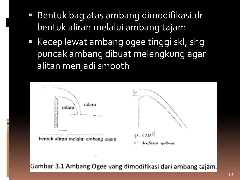  Bentuk bag atas ambang dimodifikasi dr bentuk aliran melalui ambang tajam  Kecep lewat ambang ogee tinggi skl, shg puncak ambang dibuat melengkung