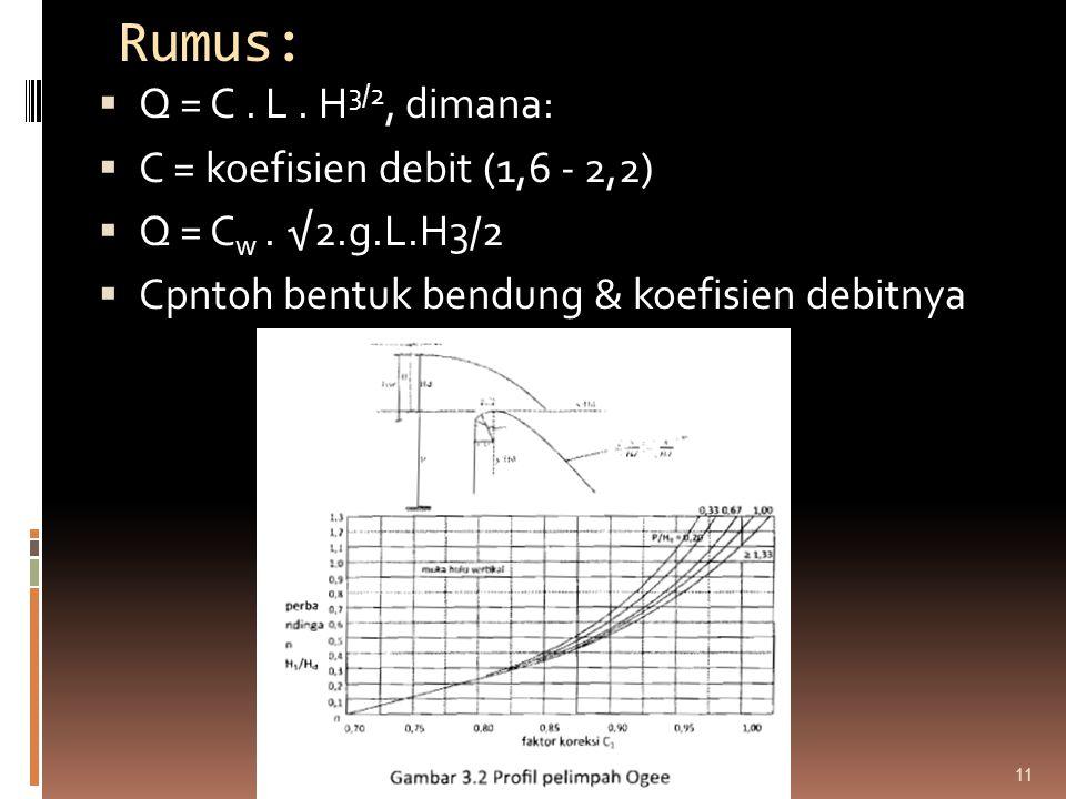 Rumus:  Q = C. L. H 3/2, dimana:  C = koefisien debit (1,6 - 2,2)  Q = C w. √2.g.L.H3/2  Cpntoh bentuk bendung & koefisien debitnya 11