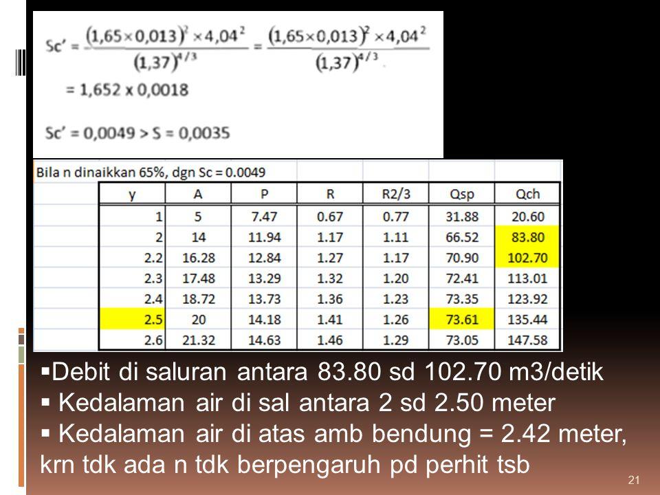 21  Debit di saluran antara 83.80 sd 102.70 m3/detik  Kedalaman air di sal antara 2 sd 2.50 meter  Kedalaman air di atas amb bendung = 2.42 meter,