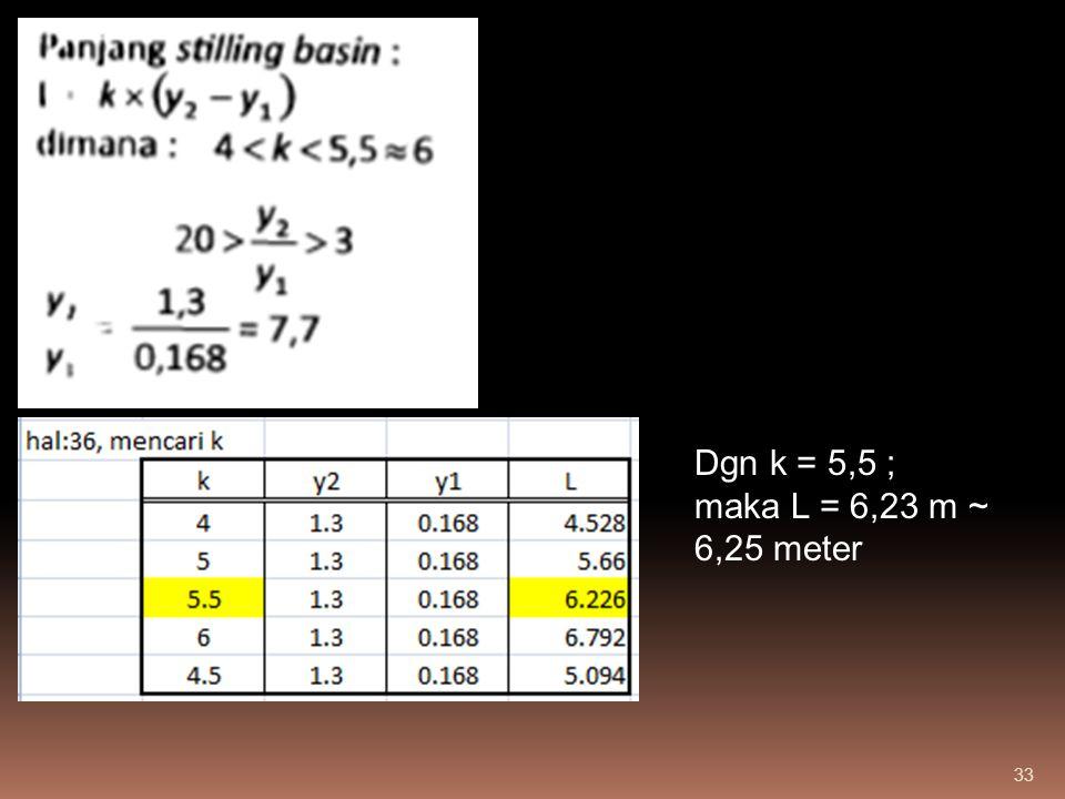 33 Dgn k = 5,5 ; maka L = 6,23 m ~ 6,25 meter