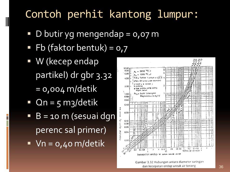 Contoh perhit kantong lumpur:  D butir yg mengendap = 0,07 m  Fb (faktor bentuk) = 0,7  W (kecep endap partikel) dr gbr 3.32 = 0,004 m/detik  Qn =