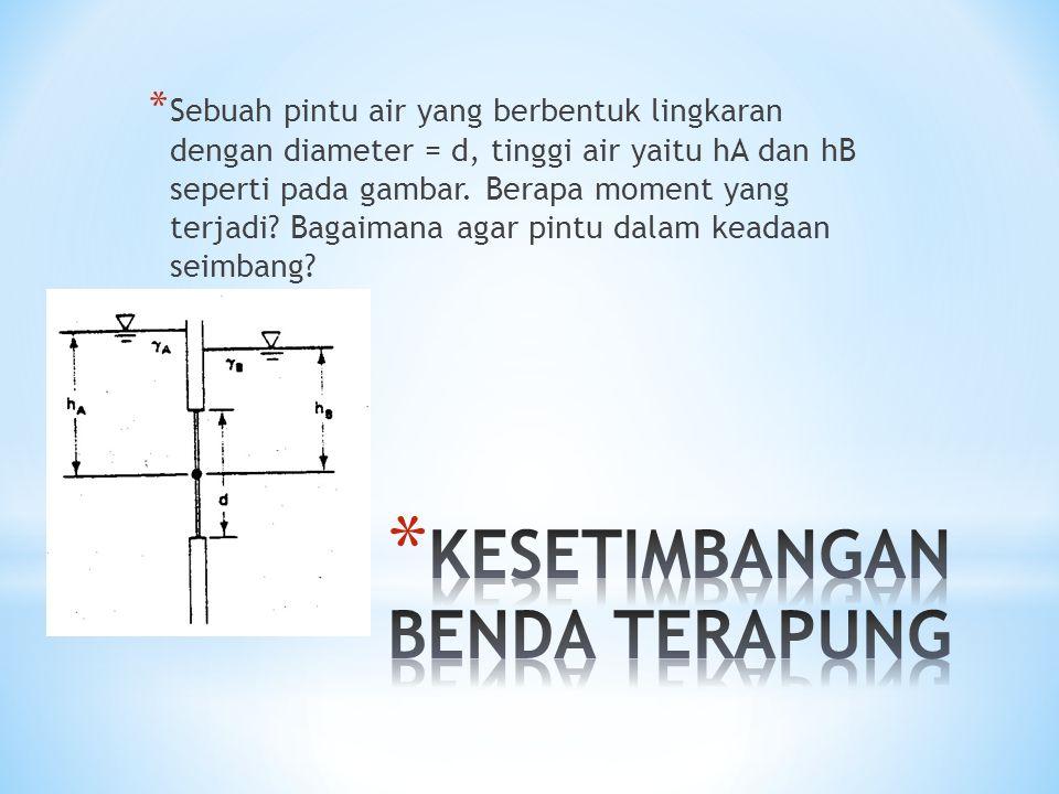 * Sebuah pintu air yang berbentuk lingkaran dengan diameter = d, tinggi air yaitu hA dan hB seperti pada gambar.