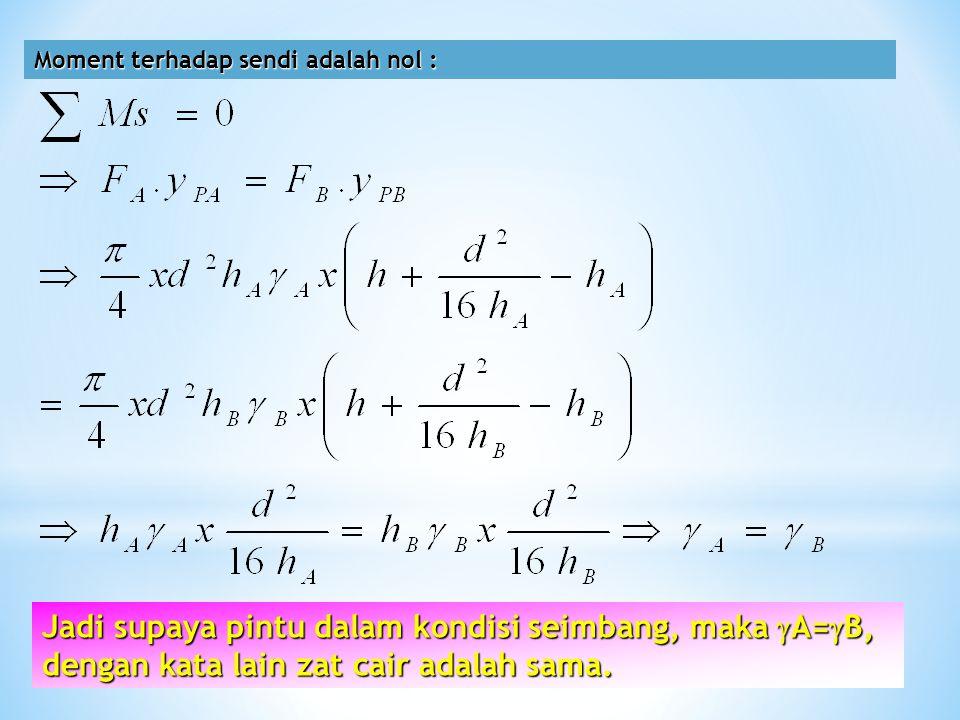 Moment terhadap sendi adalah nol : Jadi supaya pintu dalam kondisi seimbang, maka  A=  B, dengan kata lain zat cair adalah sama.