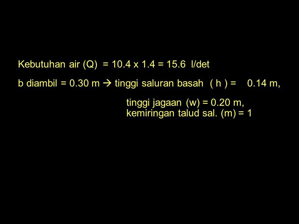 Kebutuhan air (Q) = 10.4 x 1.4 = 15.6 l/det b diambil = 0.30 m  tinggi saluran basah ( h ) = 0.14 m, tinggi jagaan (w) = 0.20 m, kemiringan talud sal