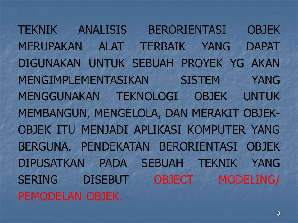 4 TEKNIK YANG TERKENAL: 1.METODE BOOCH DARI GRADY BOOCH 2.OBJECT MODELLING TECHNIQUE (OMT) DARI JAMES RUMBAUGH 3.OBJECT ORIENTED SOFTWARE ENGINEERING (OOSE) DARI IVAR JACOBSON.
