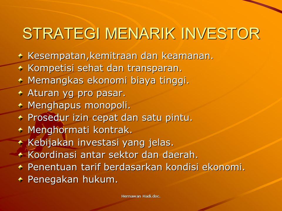 Hernawan Hadi.doc. STRATEGI MENARIK INVESTOR Kesempatan,kemitraan dan keamanan. Kompetisi sehat dan transparan. Memangkas ekonomi biaya tinggi. Aturan