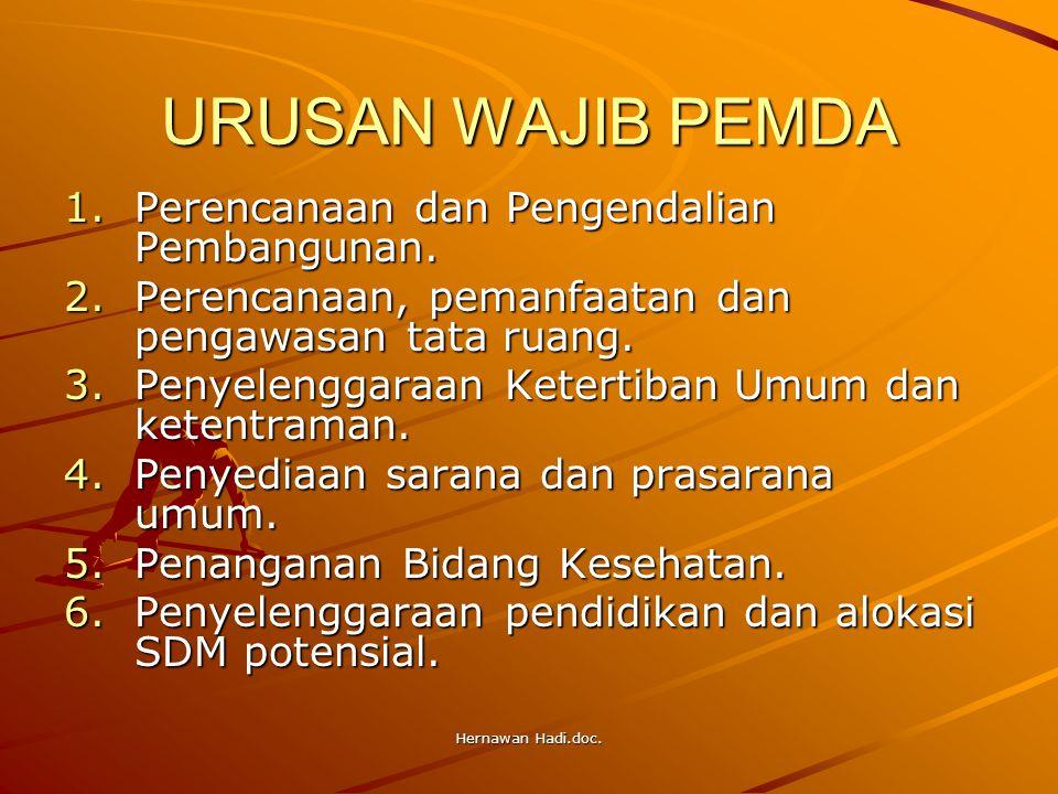 Hernawan Hadi.doc. URUSAN WAJIB PEMDA 1.Perencanaan dan Pengendalian Pembangunan. 2.Perencanaan, pemanfaatan dan pengawasan tata ruang. 3.Penyelenggar